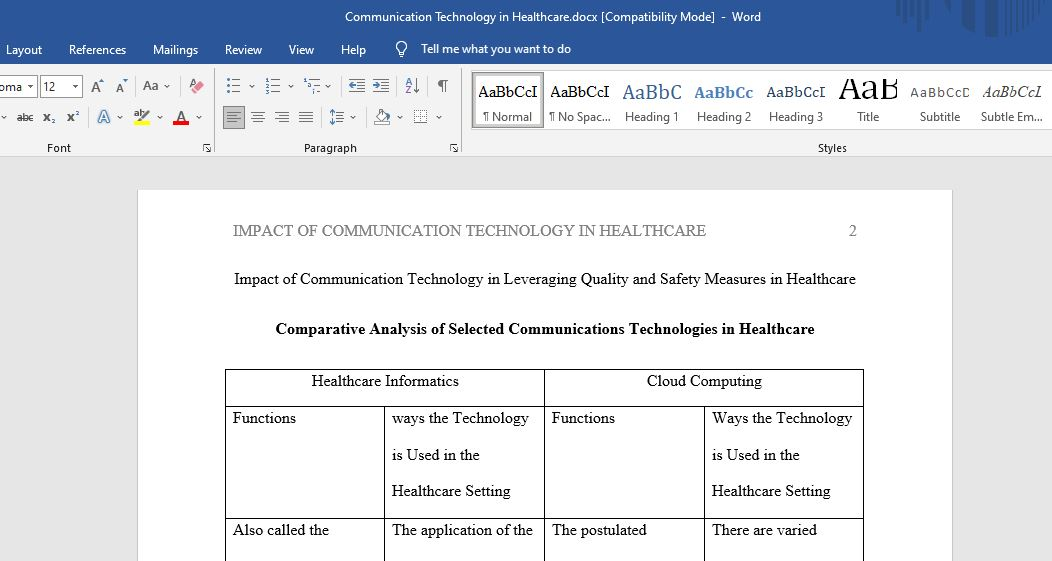 Impact of Communication Technology in Leveraging Quality and Safety Measures in Healthcare
